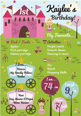 Birthday Poster-13 Princess Theme
