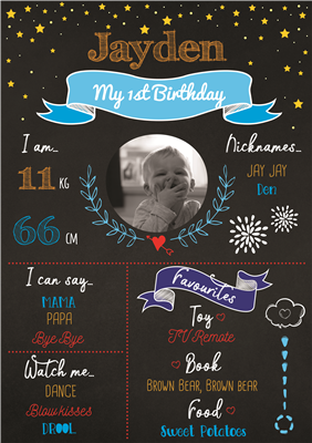 Birthday Poster-18 Chalkboard Theme 4