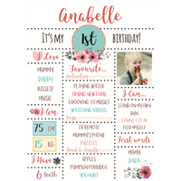 Birthday Poster-01 Floral Theme