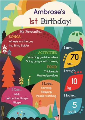 Birthday Poster-10 Into the Forest Theme 2