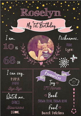 Birthday Poster-17 Chalkboard Theme 3