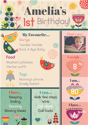 Birthday Poster-07 Flower Garden Theme